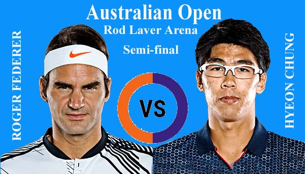 Roger-Federer-vs.-Hyeon-Chung-Live-Stream